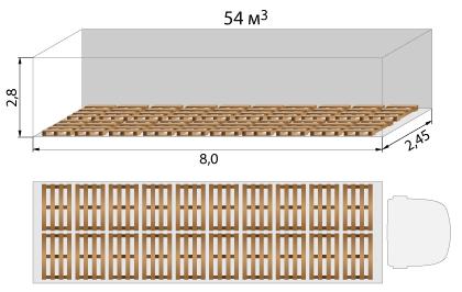 Размещение паллет в фургоне V= 54m3