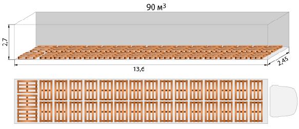 Размещение паллет в тентованной фуре V= 90m3