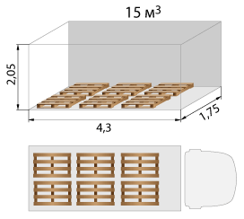 Размещение паллет в фургоне V= 15m3