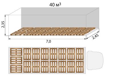 Размещение паллет в фургоне V= 40m3